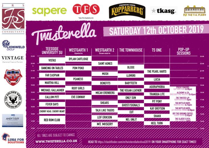 Twisterella Times 2019 final